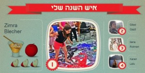 איש השנה של ישראל היום