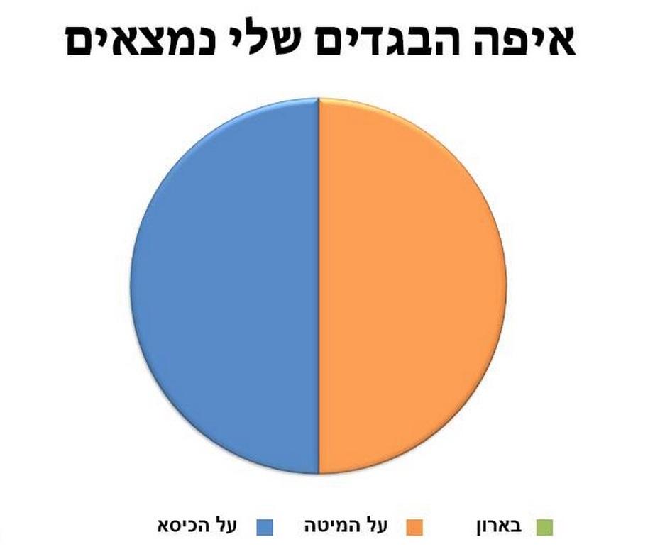 גרפים מצחיקים 8
