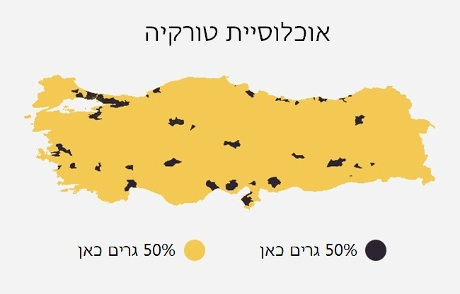מפות אוכלוסיה 8