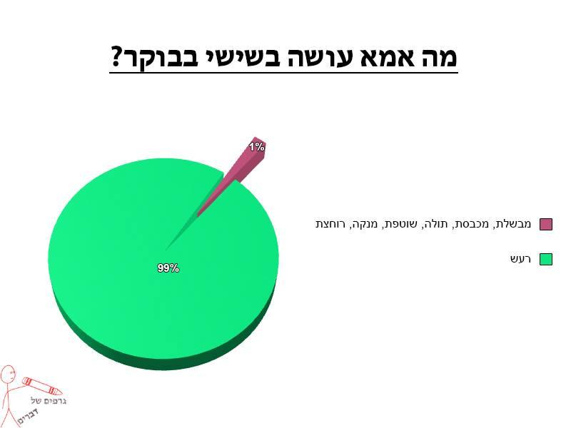 גרף יהודה אלמליח