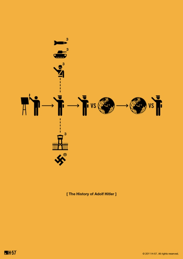 pictogram-posters-hitler