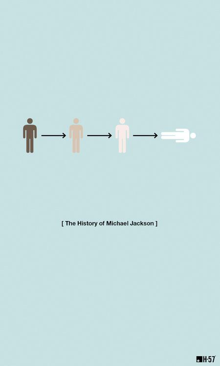 pictogram-posters-michael