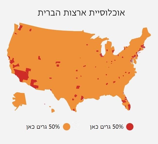 מפות אוכלוסיה 5