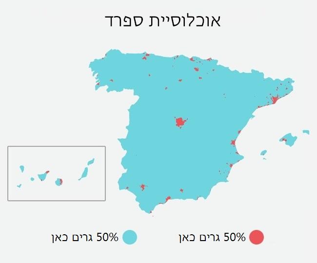 מפות אוכלוסיה 6