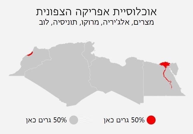 מפות אוכלוסיה 9